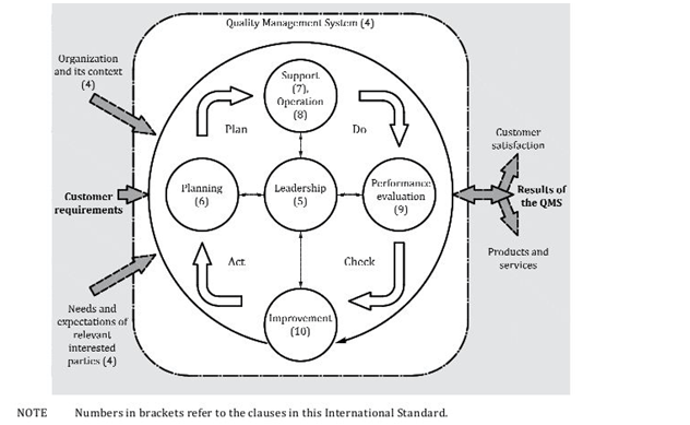 organizational issues With this model, we identified the factors that influenced the scope, scale, and  speed of organizational response to issues our methods provided insights into.
