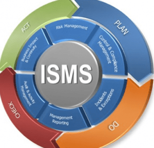 Structure of an ISMS